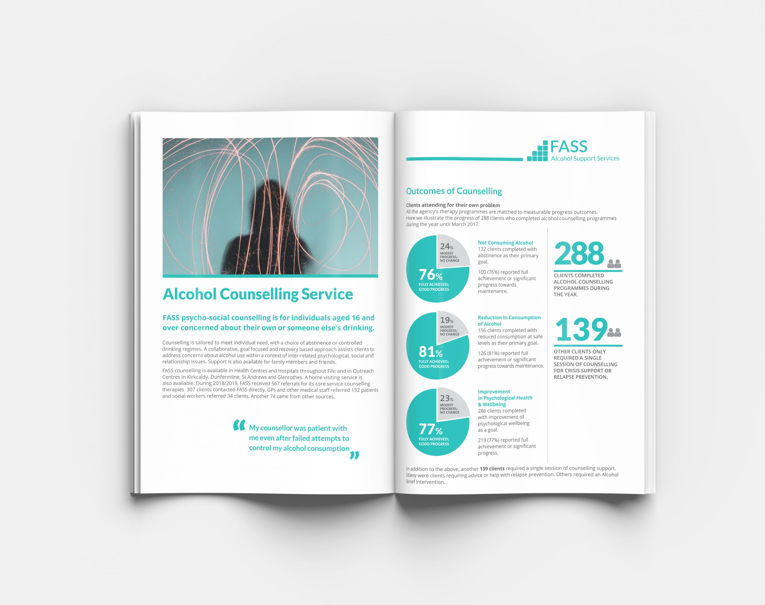 FASS Annual Report