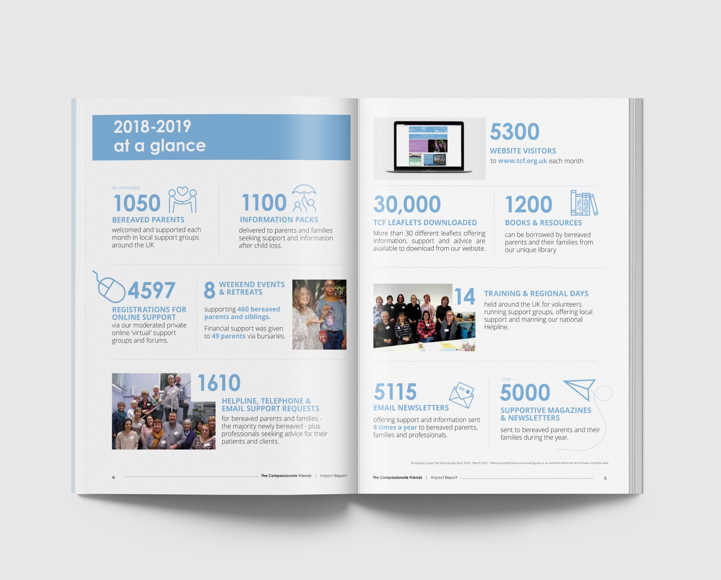 TCF Annual Report